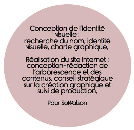 Création identité visuelle, nom de marque, communication globale, conception rédaction web